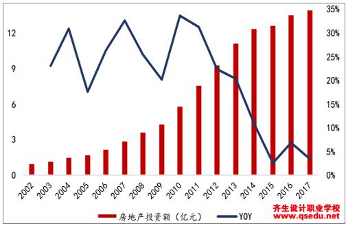 2018年中国园林景观行业现状及发展趋势分析