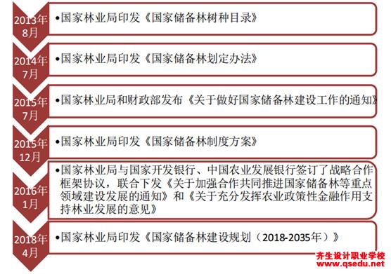 2018年中国沙漠公园市场前景预测分析
