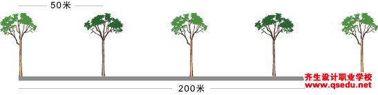 PS新手入门教程第8课:图像尺寸(像素尺寸与打印尺寸的关系)
