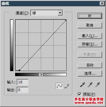 PS新手入门教程第37课:曲线设置黑白灰场