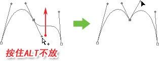 PS新手入门教程第85课:用钢笔工具绘制曲线