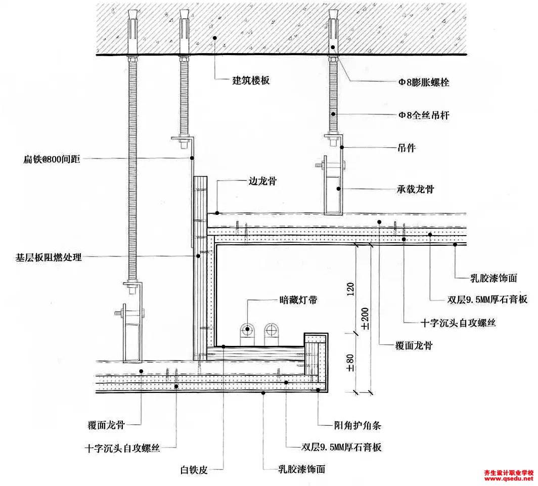 室内设计 室内设计知识 室内材料与工艺         2,天花石膏板吊顶,怎