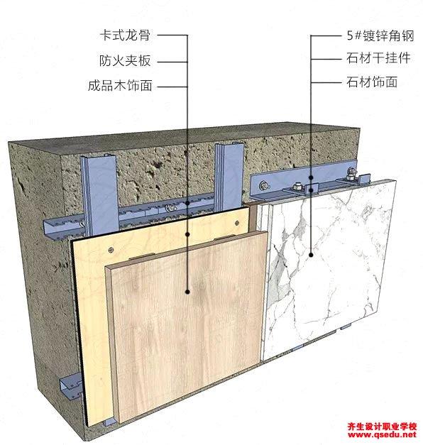 三维扣板_室内设计中常见的6大节点(钢架隔墙、软包等)做法和工艺-齐生 ...