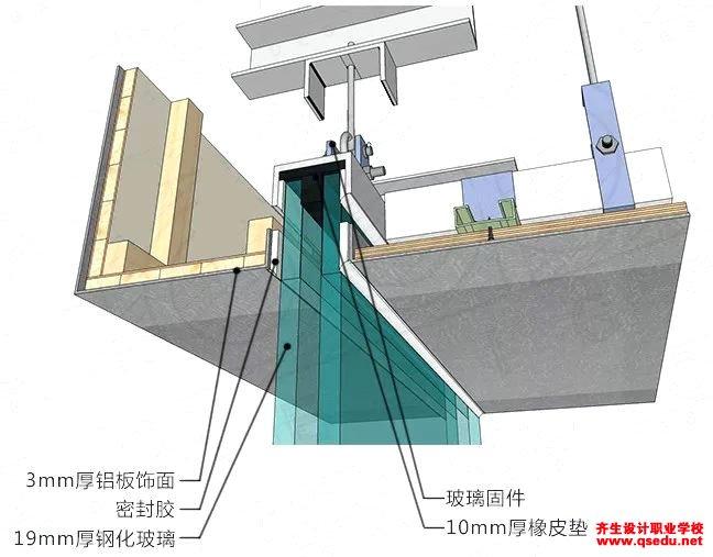 室内设计中专业的6大节点(做法钢架,软包等)工艺和常见家具设计隔墙电脑图片