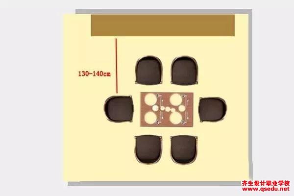 室内设计家具如何摆放才能利用每一寸空间?