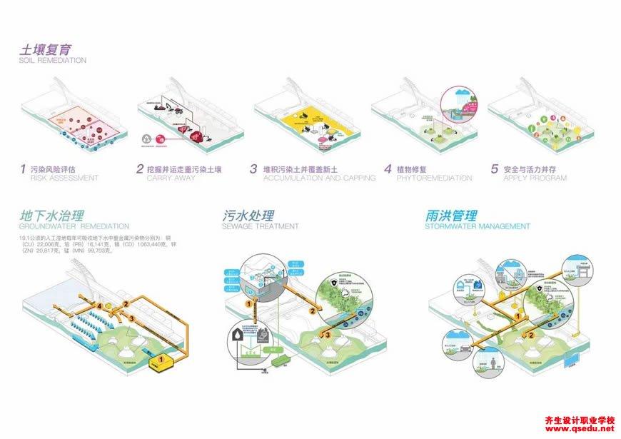 景观与基础设施-第四届上海景观论坛演讲回顾