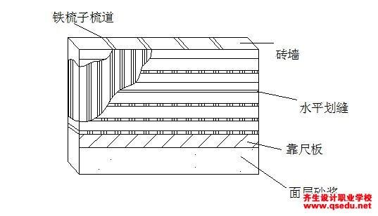 [室内工艺标准]假面砖工程施工工艺标准