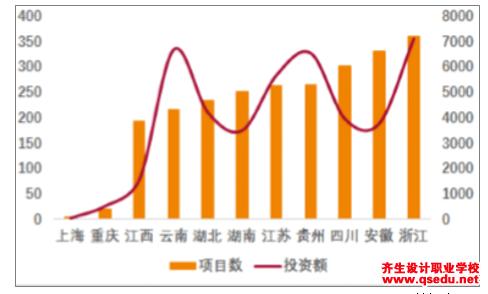 2019房企销售面积上升,室内设计市场前景非常客观