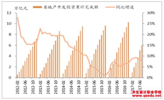 2017年中国园林行业发展前景分析